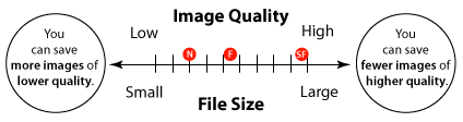 My JPEG Scale